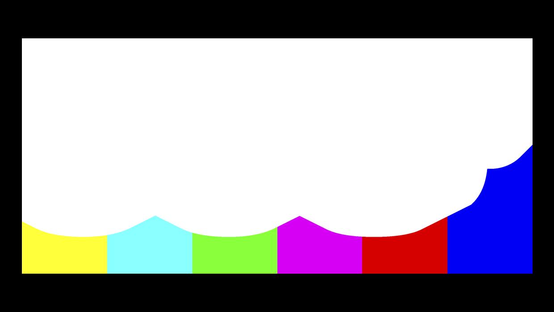 Телеканал 360 HD